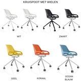 Kruispoot met wielen  | kies voor een gezonde werkplek bezoek Worktrainer.nl